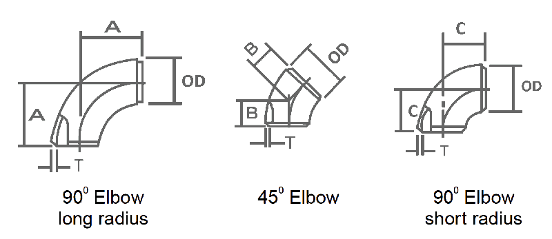 stainless steel elbow dimensions